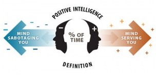 Positive-Intellengence